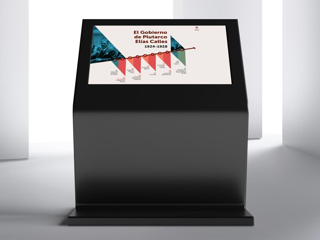 Pantallas interactivas para museos y centros comerciales